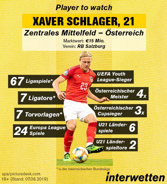 Xaver-Schlager-Player-to-Watch