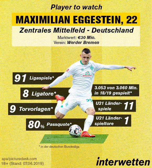 Maximilian-Eggestein-Player-to-Watch