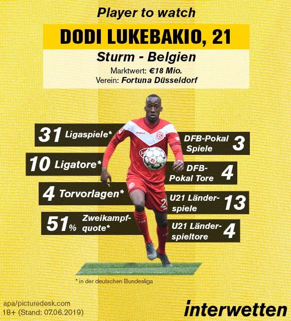 Dodi-Lukebakio-Player-to-Watch